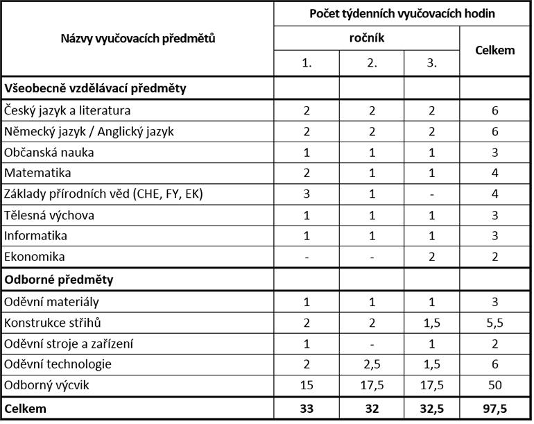 uc_plan_krejci
