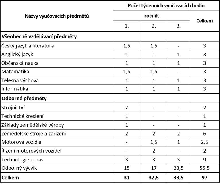 uc_plan_opravarske_prace