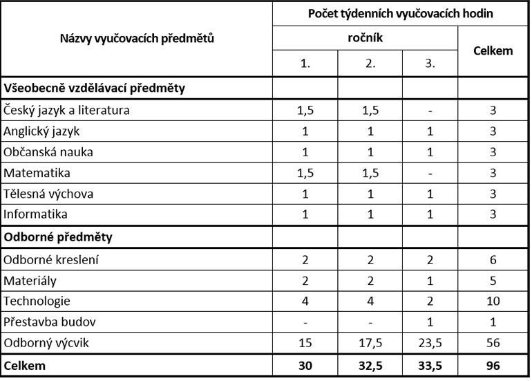 uc_plan_zednicke_prace